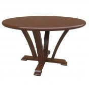 Tables (5)